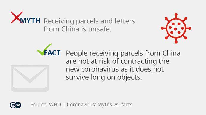 coronavirus recovery tips and ideas